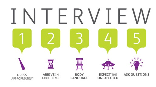 interviewprocess